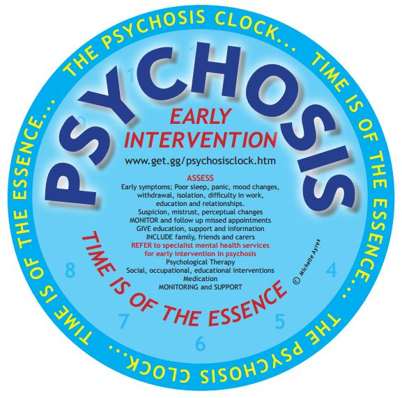 The Psychosis Clock by Michelle Ayres